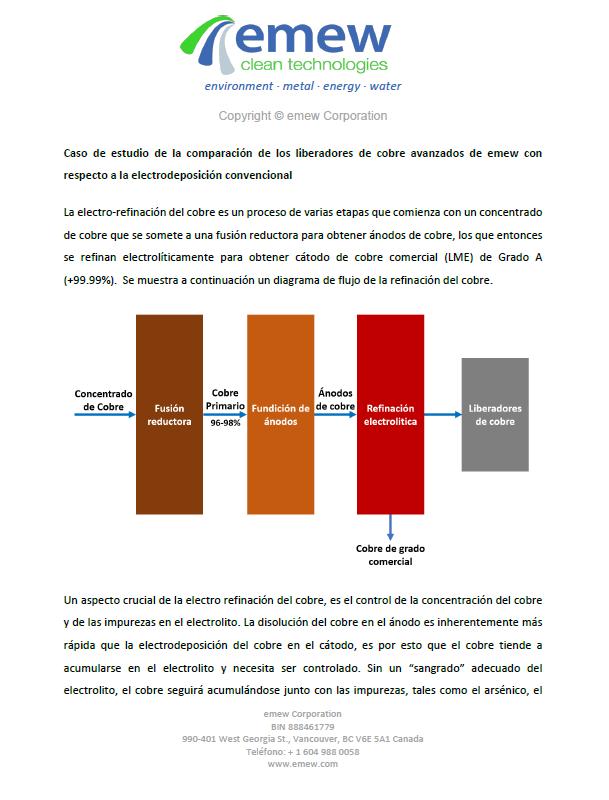 Caso de estudio: liberadores emew vs electrodeposición convencional
